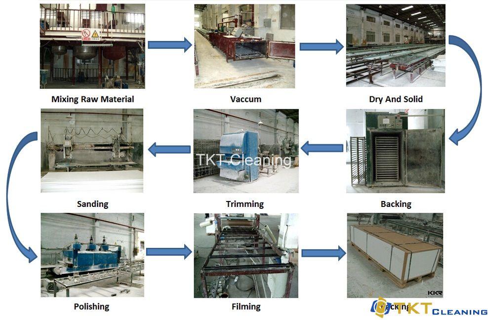 quy trình sản xuất bề mặt rắn Solid Surface