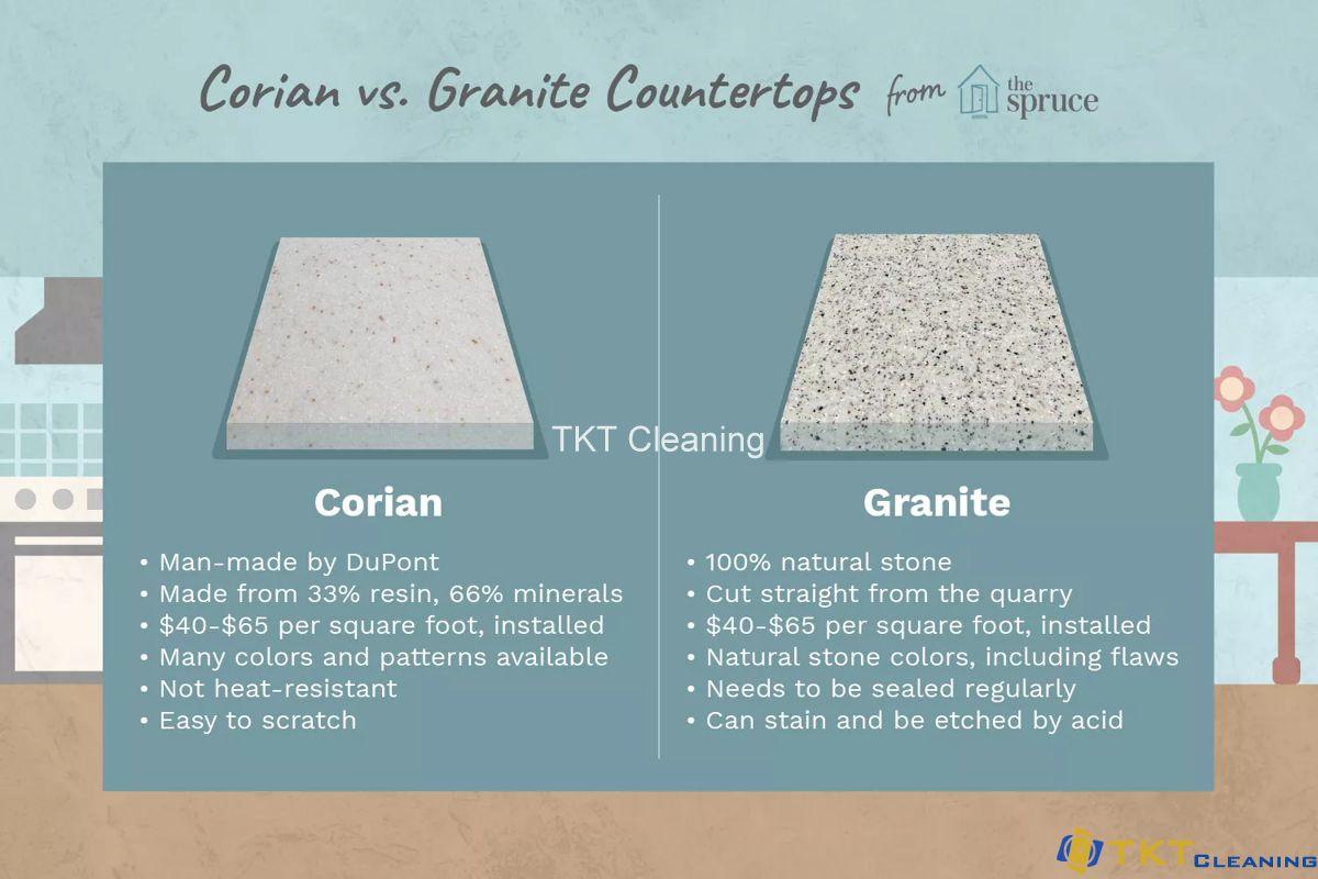 so sánh Solid Surface và đá Granite