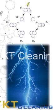 Khử trùng không khí bằng vòng sáng tích điện