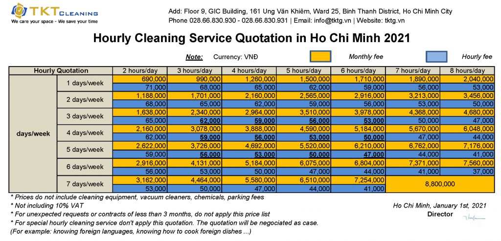 Quotation Hourly cleaning service