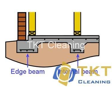 Kết nối giữa móng và nền bê tông